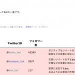 bot list