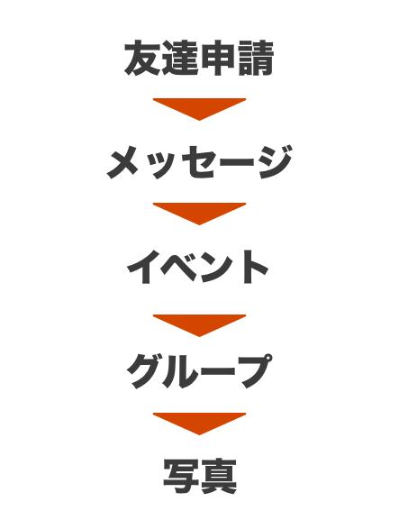 スクリーンショット(2011-12-10 9.26.30)
