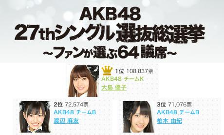 Akb48 4thf