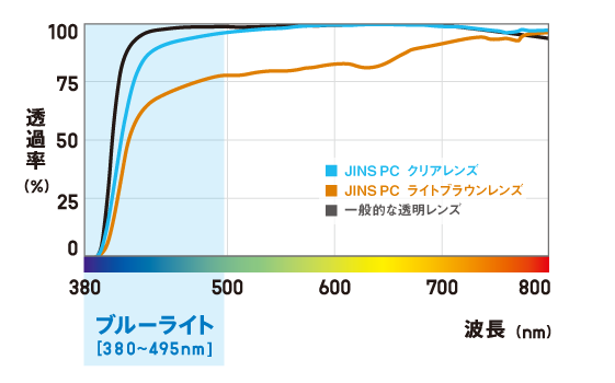 JINSPC003