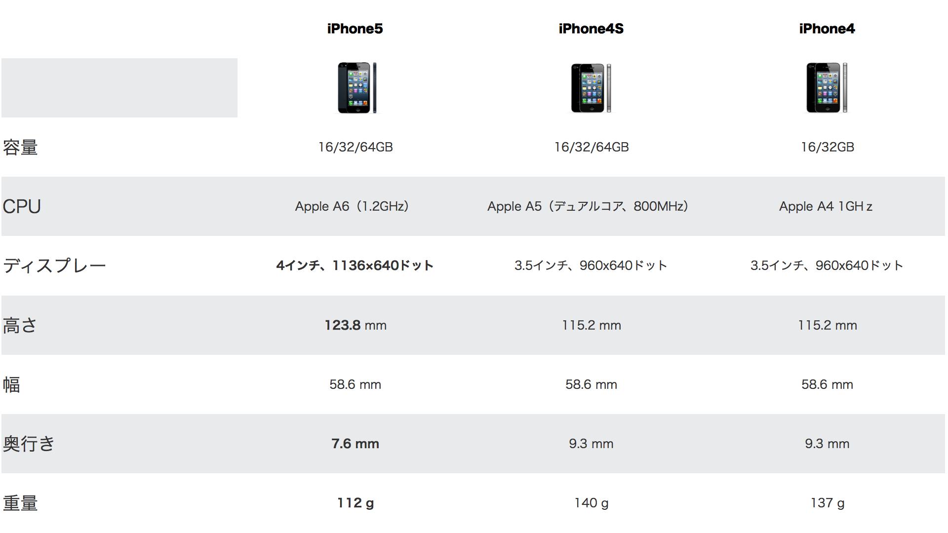 IPhone5 003