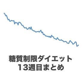 スクリーンショット 2012-12-23 8.03.38