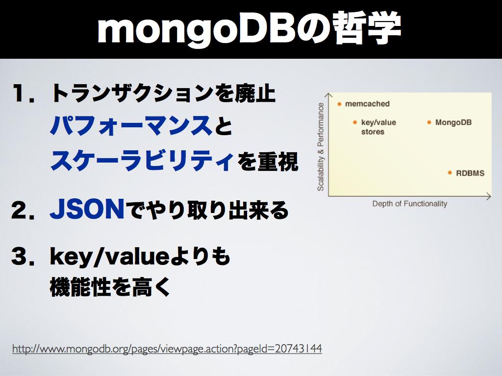 MongoDB 006