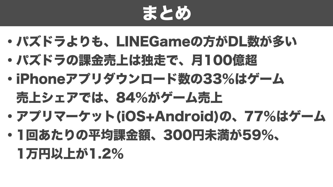 SmartPhoneGames 011