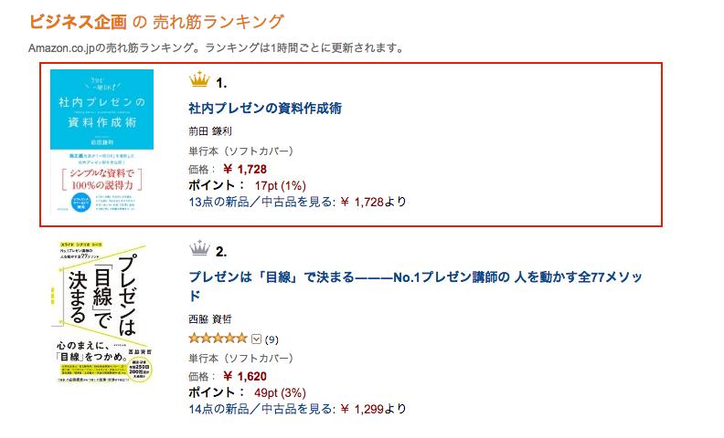 Amazon ranking1